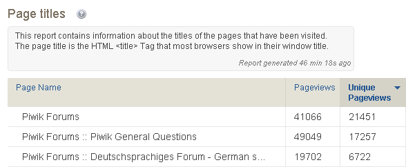 Inline-help-for-Page-Titles-report
