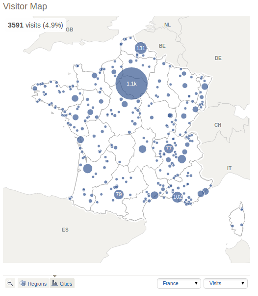 Top-Cities-showing-Visits-for-each-city-from-France-with-clustering