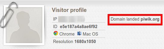 visitor_profile_custom_variables