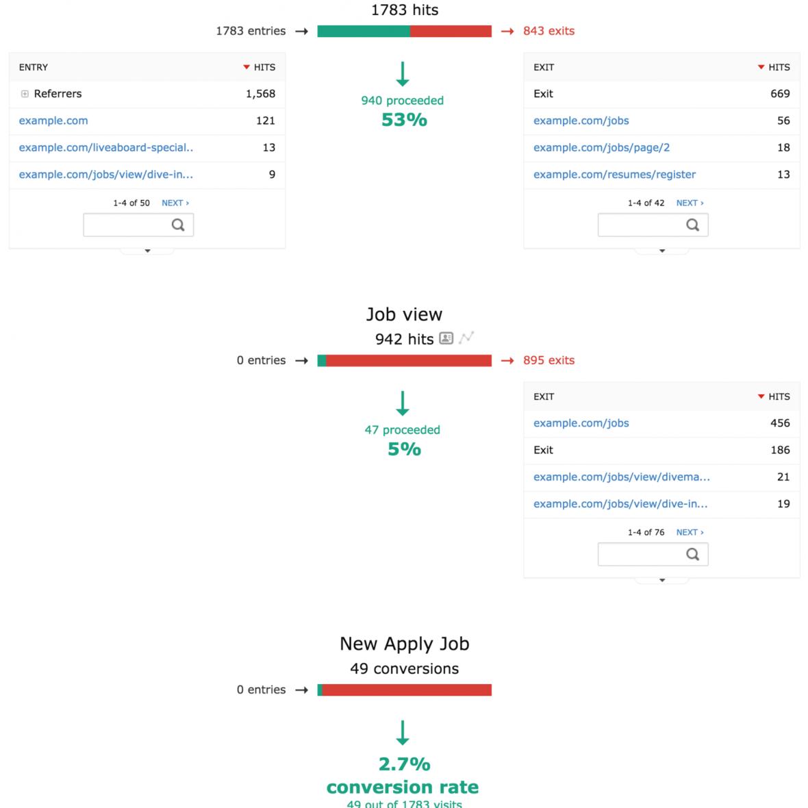 conversion_funnel_analytics