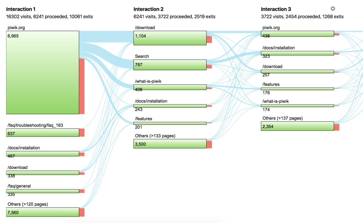 users_flow_analytics